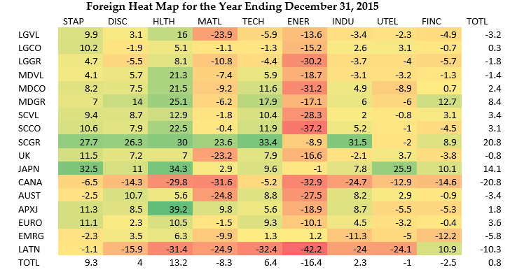 Foreign Heat1 Map 2015