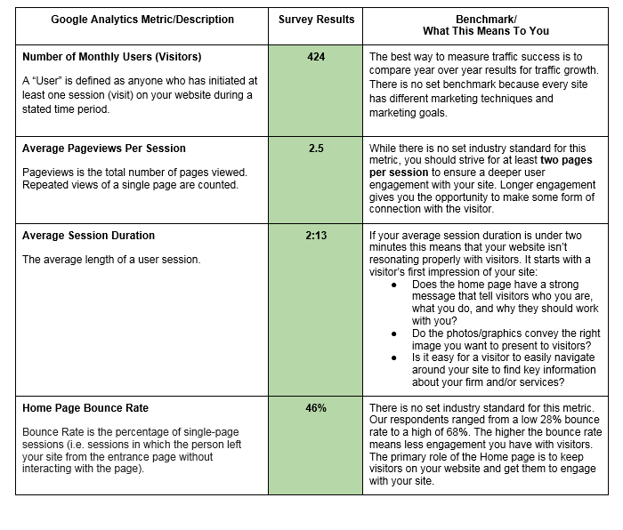 Google analytics Table 1a.png