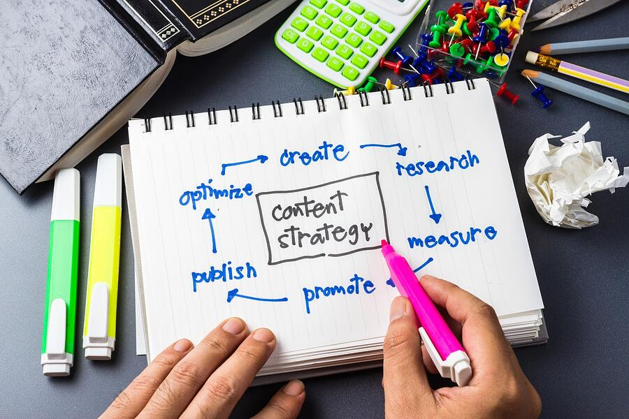 content strategy for financial advisors