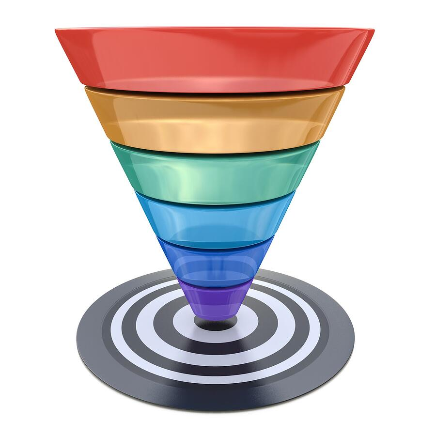 financial advisor sales funnel