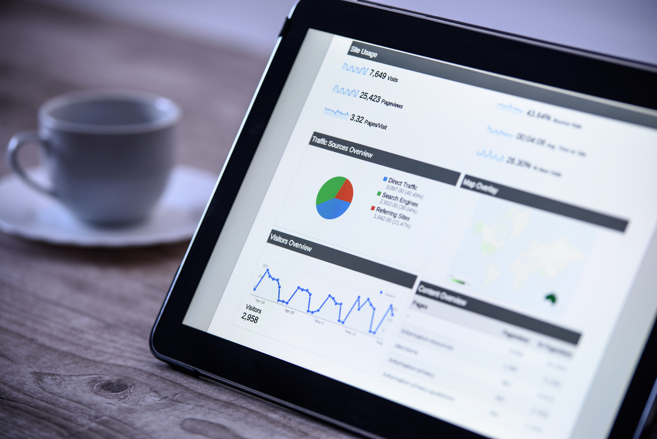 screen shot on a computer showing Google Analytics www.paladindigitalmarketing.com